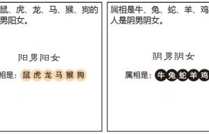 四柱八字命理基础11_第4页 – 元亨利贞网